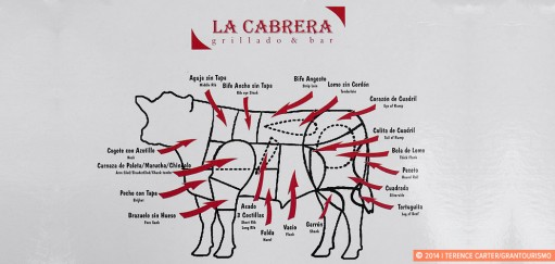 Celebrating Beef: the Buenos Aires Parrilla or Steakhouse