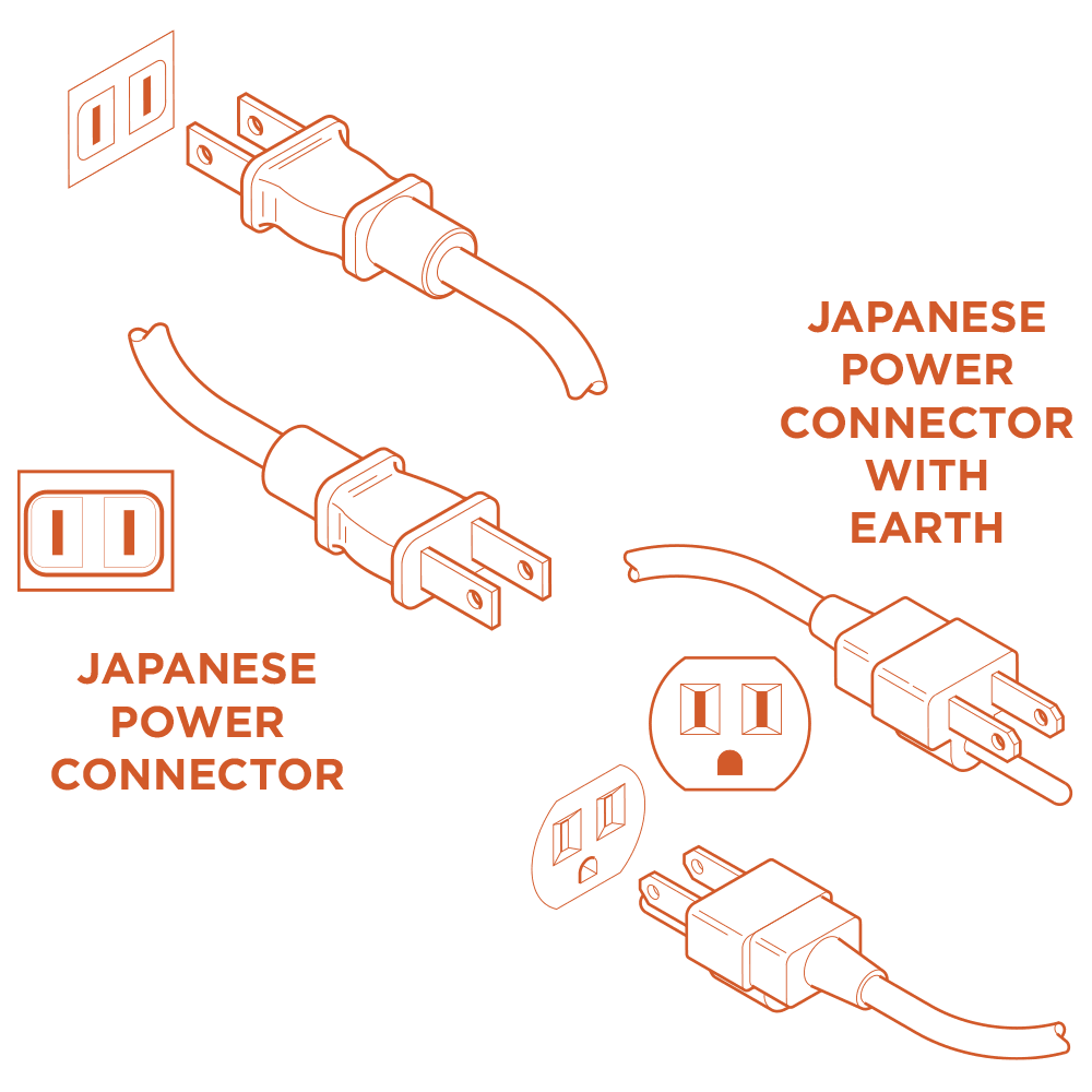 Plugs, Sockets and Electricity in Japan. Copyright © 2019 Terence Carter / Grantourismo. All Rights Reserved.