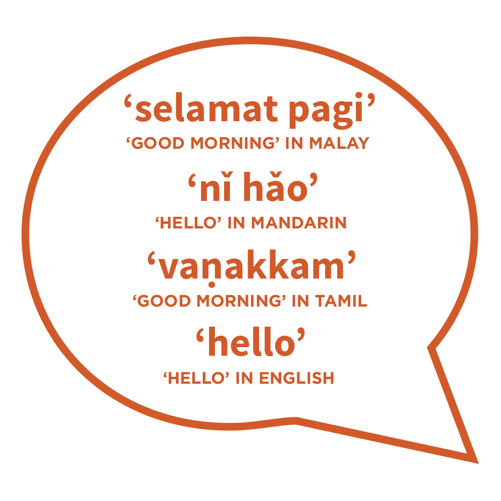 Hello in Singapore. Malay, Mandarin, Tamil, and English. Copyright © 2019 Terence Carter / Grantourismo. All Rights Reserved.